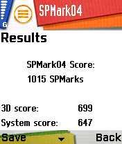 Результаты тестирования скорости работа смартфона Samsung D730 с помощью бенчмарка SPMark04