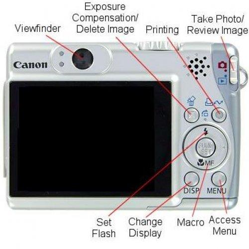 Фотоаппарат Canon Pc1226 Инструкция