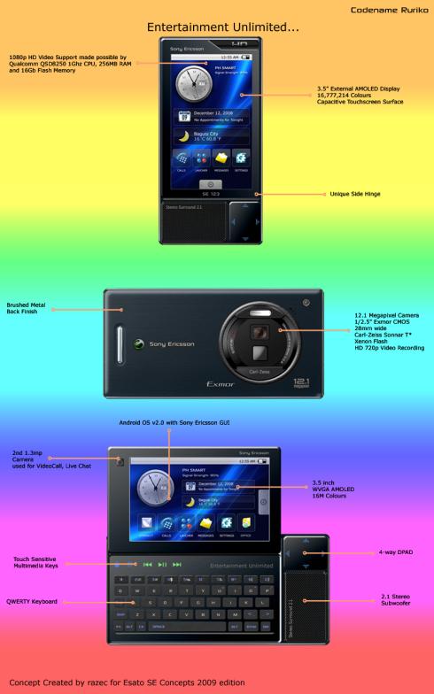 Sony Ericsson Ruriko