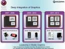 Qualcomm обещает превратить телефоны в игровые консоли
