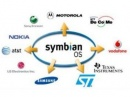Gartner: Symbian как Титаник не видит айсберга iOS и Android