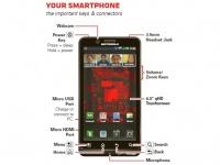 В Сеть попали скриншоты руководства пользователя Motorola DROID BIONIC
