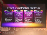 В Qualcomm рассказали о новом поколение процессоров Snapdragon на 2,5 ГГц