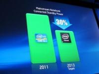 IDF 2011: Ноутбуки на основе Intel Haswell: 24 часа работы без подзарядки