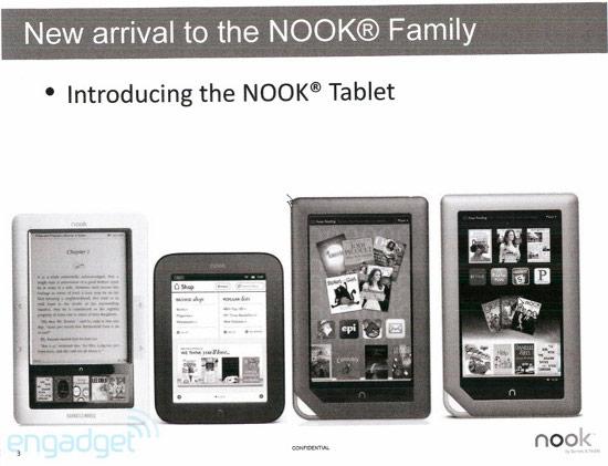 Семейство Barnes & Noble Nook