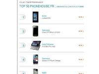 Nokia Lumia 800 возглавил продажи во Франции
