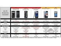 У Verizon появился Galaxy Nexus на 32 ГБ