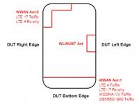 HTC Titan II посетил FCC