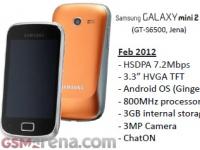 Состоялся релиз Samsung Galaxy mini 2