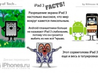 iPad 3 будет крутым!