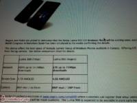 В апреле Nokia Lumia 900 поступит в Канаду
