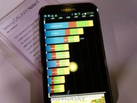 Протестирована производительность Samsung Galaxy Note II