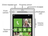Слухи: HTC Accord будет анонсирован под именем HTC 8X
