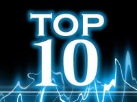 ТОП 10 за неделю - самые интересные новости. Выпуск 4-2015