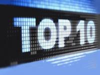 ТОП 10 за неделю - самые интересные новости. Выпуск 16-2015