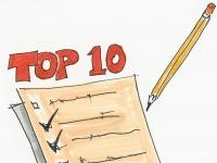 ТОП 10 за неделю - самые интересные новости. Выпуск 37-2015