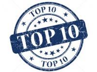 ТОП 10 за неделю 16/16. Главное – анонсы Moto Z, Moto Z Force и PHAB2 Pro от Lenovo