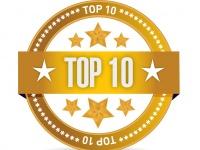 ТОП 10 за неделю 27/16. Главное – новые смартфоны и анонсы от HTC