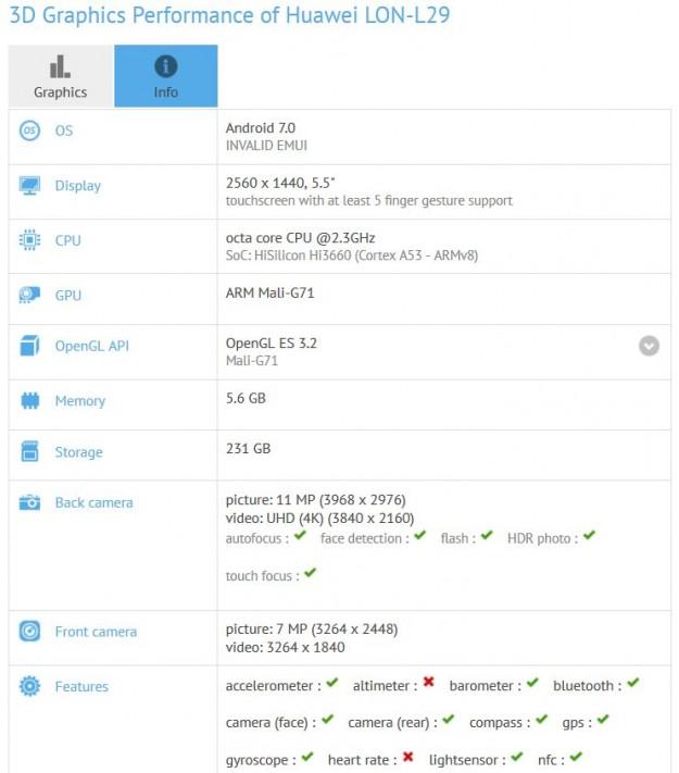 Готовится анонс флагмана Huawei P10 сQHD-экраном и6 ГБОЗУ