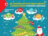 Инфографика от Vodafone: Как украинцы поздравляли с Новым Годом