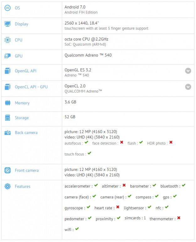 18,4-дюймовый планшет нокиа может дебютировать наMWC 2017