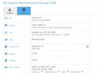 Gionee S10 c Full HD экраном и 4 ГБ ОЗУ засветился в GFXBench