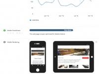 SEO-аудит – как понять что вы получили качественный аудит сайта