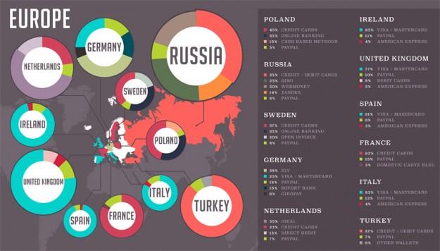 Инфографика платежных агрегаторов