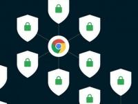 По статистике Chrome, доля защищенного трафика на платформе Android за год выросла с 42% до 64%
