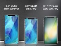 KGI: Apple работает над тремя iPhone 2018 модельного ряда