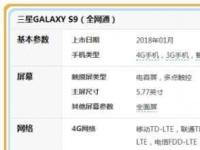Экран смартфона Samsung Galaxy S9 имеет диагональ 5,77 дюйма