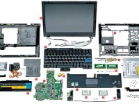 SMARTlife: Критерии для покупки ноутбука с учетом набора комплектующих