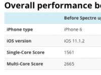 Обновление iOS 11.2.2 замедлило iPhone 6 в два раза