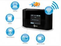 4G оборудование в Киеве по самым низким ценам