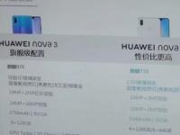 Huawei Nova 3i — первый смартфон производителя на SoC Kirin 710