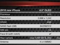Подробные характеристики и другие детали трех iPhone 2018