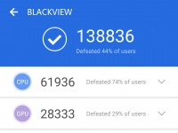 В продаже появится новый защищенный смартфон Blackview: опубликованы результаты BV9600 Pro в Antutu