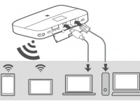 SMARTtech: 4g модем и маршрутизатор – сколько стоит и что купить?