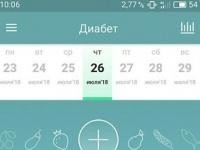 Приложения для Android: 5 программ для больных диабетом