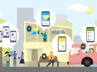 SMARTtech: Обозреваем и сравниваем технологии Nearby для Android и IBeacon для IOS
