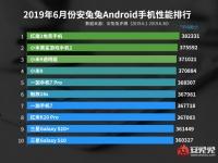 Redmi K20 Pro ворвался в рейтинг AnTuTu по итогам июня
