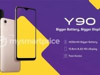 Vivo выпустит недорогой смартфон Y90 с ёмким аккумулятором