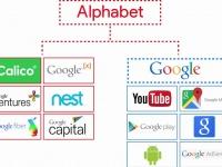 Квартальный доход Alphabet приблизился к 39 млрд долларов