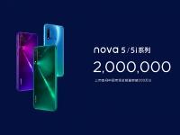 2 млн за месяц. Huawei продолжает выпускать очень успешные смартфоны