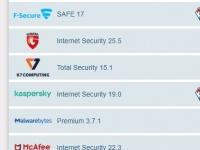 Windows Defender — один из лучших современных антивирусов