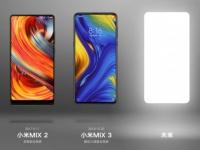 Предполагаемая дата анонса Xiaomi Mi Mix 4 и MIUI 11 на Android 10