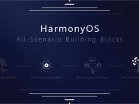 Huawei P40 получит Harmony OS из-за лишения Mate 30 сервисов Google