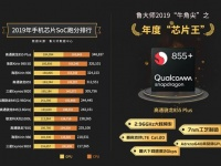 MediaTek Dimensity 1000L сильнее Snapdragon 765G: рейтинг чипсетов