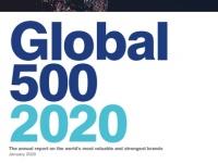 Huawei впервые вошел в десятку самых дорогих брендов в рейтинге Brand Finance Global 500
