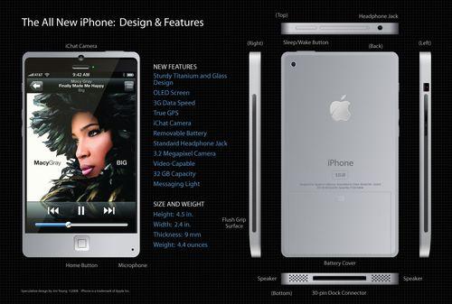Концепт iPhone 4G